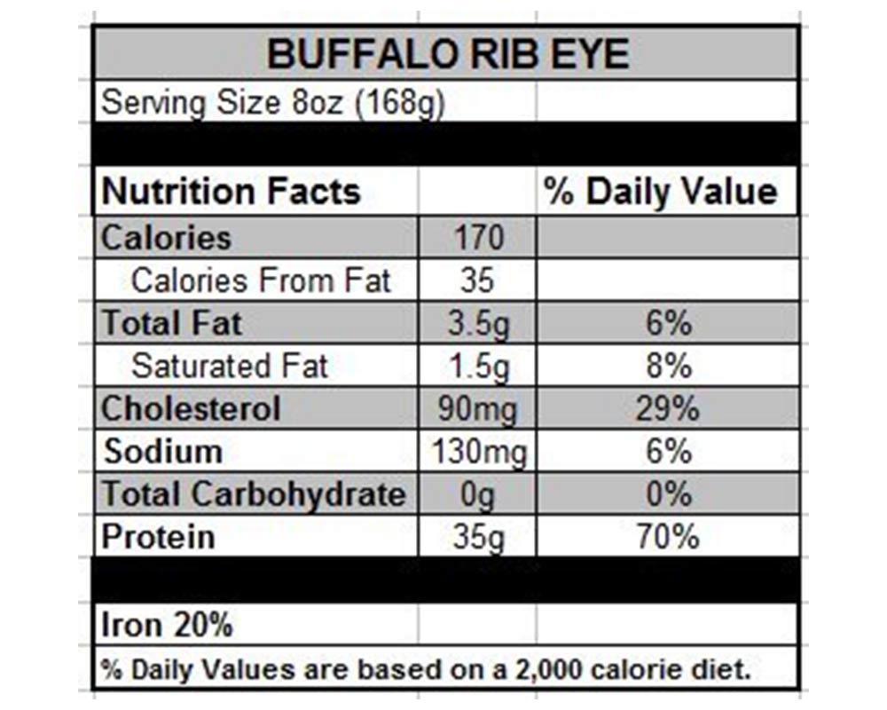 Bison Ribeye Steaks 10 oz