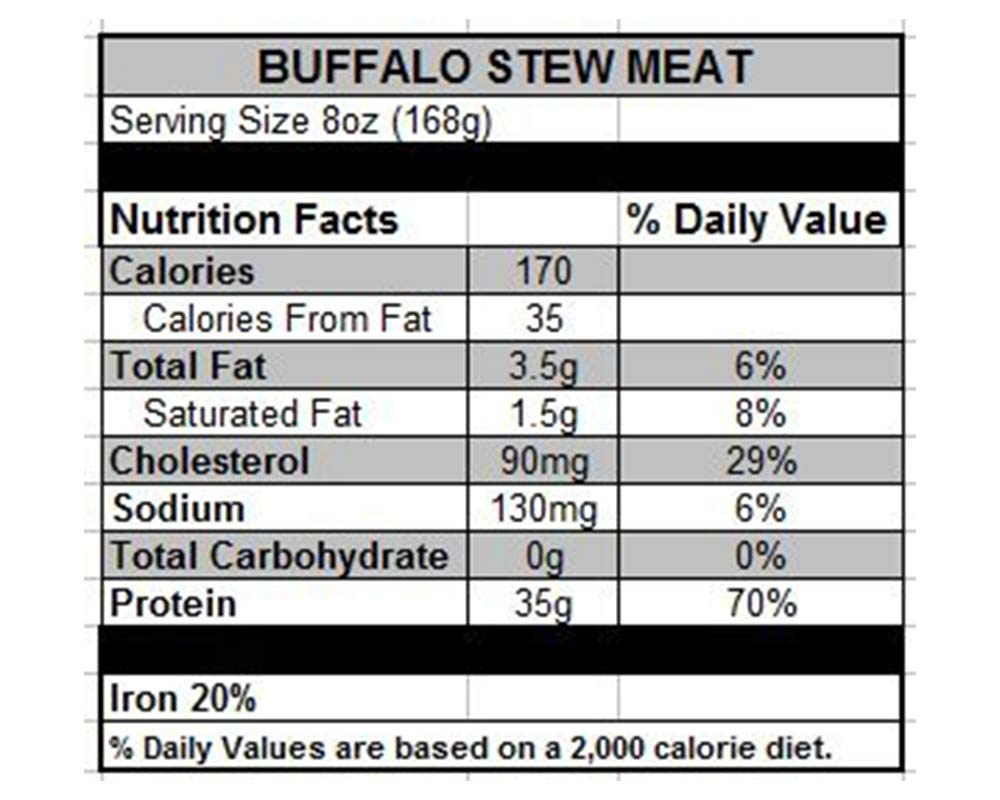 Bison Stew Meat 5 lbs (2 count)